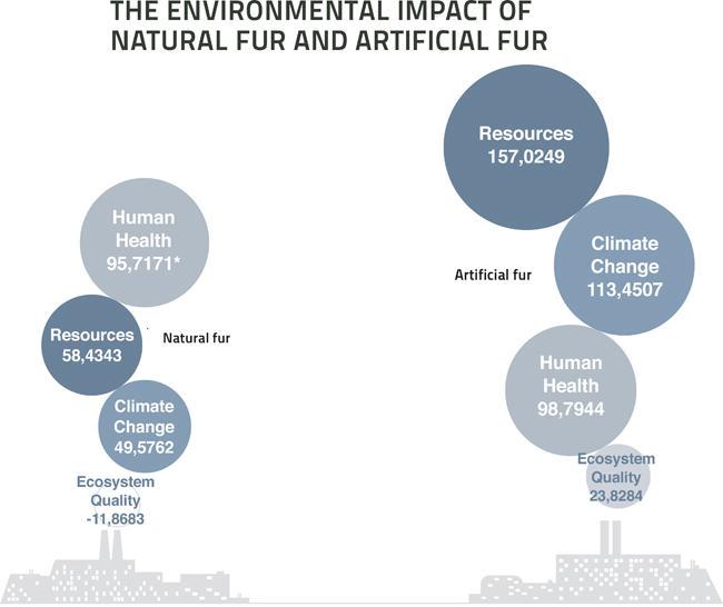 Hugo Boss, natural fur, artificial fur, fake fur, faux fur
