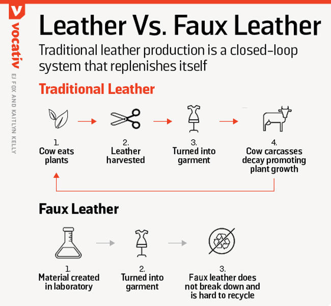 faux leather, wear leather